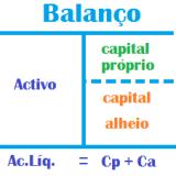 Rácio Autonomia financeira
