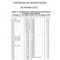 Coeficience da moeda 2015
