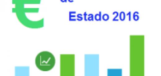 Orçamento de Estado 2016